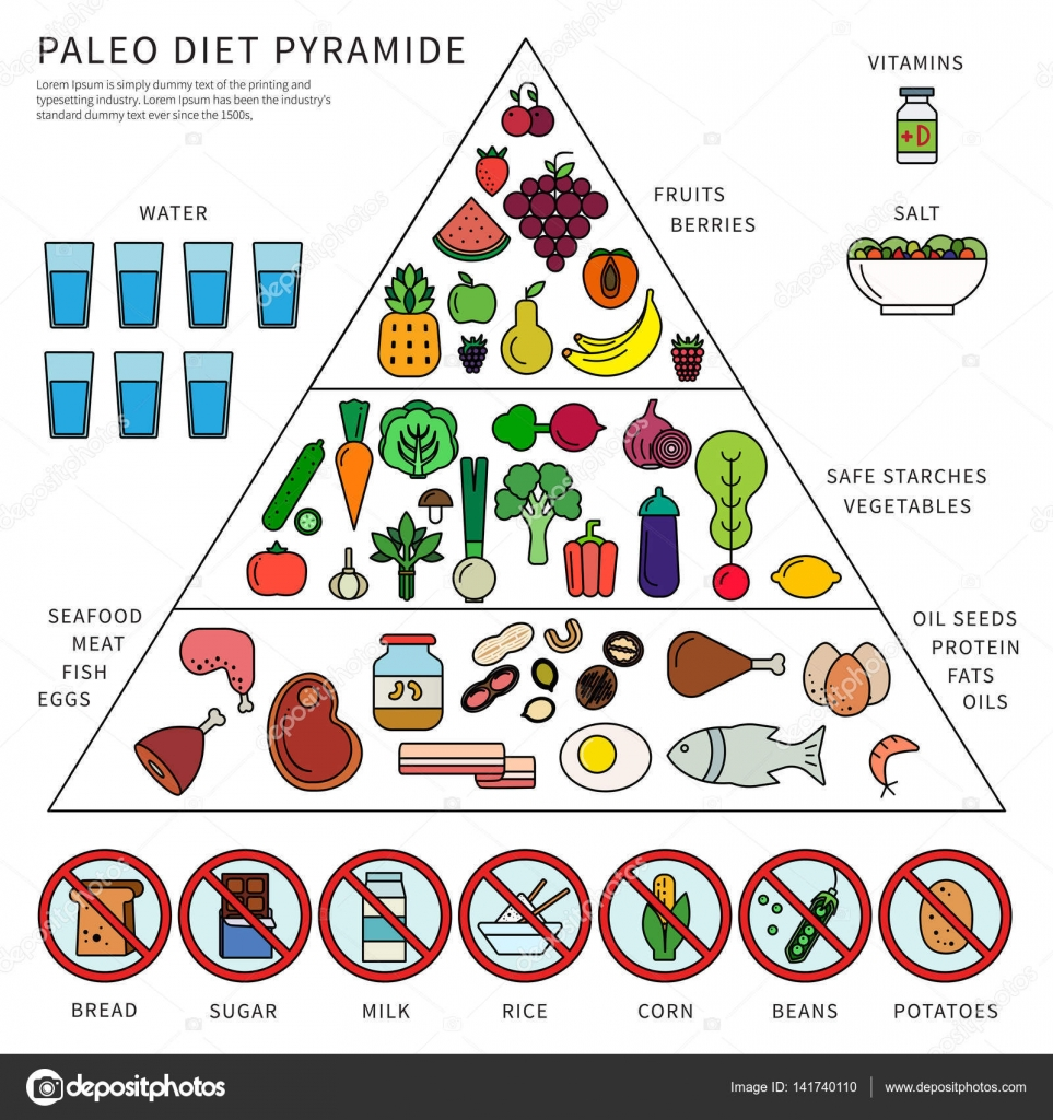 Paleo Diet Tips To Help You Succeed Easier Paleo Cafe Adventures